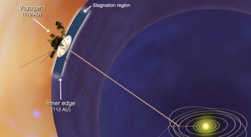 Artist concept of Voyager 1 encountering a stagnation region.