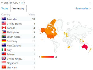 Wordpress shows the country of origin for your blog's viewers.